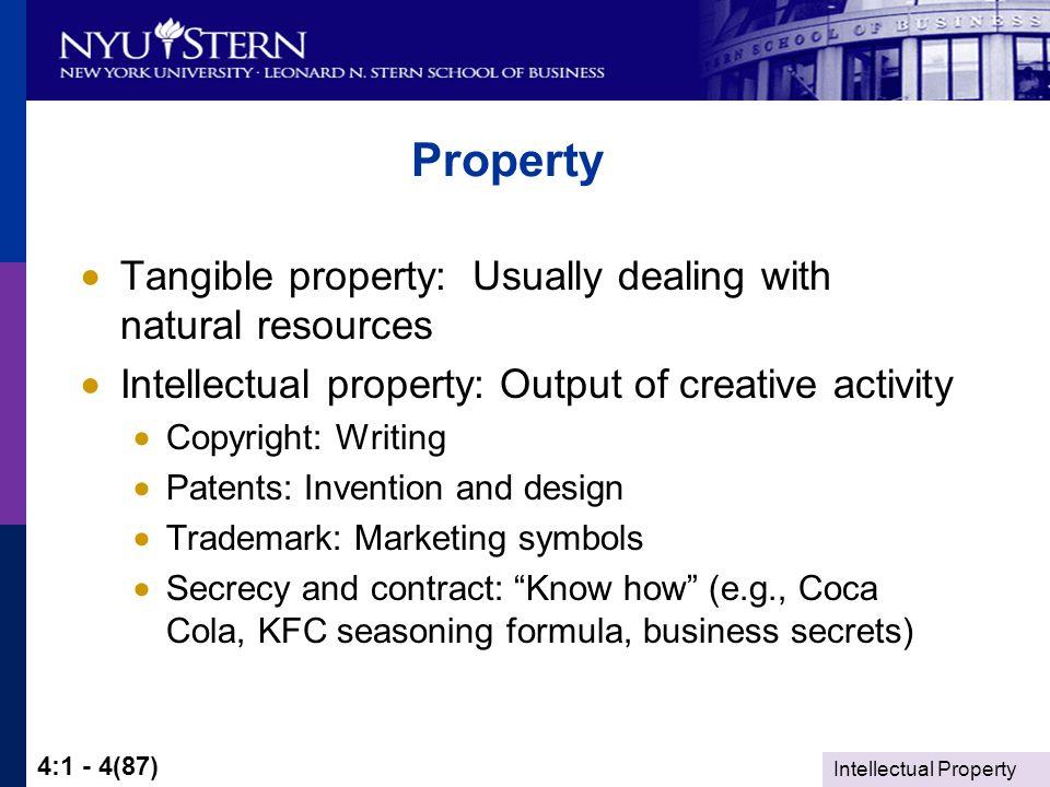 Intellectual Property 4:1 - 35(87) Ryan Hart vs.