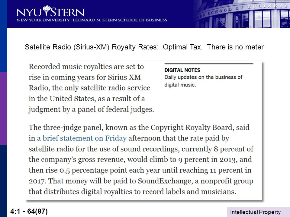 Intellectual Property 4:1 - 64(87) Satellite Radio (Sirius-XM) Royalty Rates: Optimal Tax.