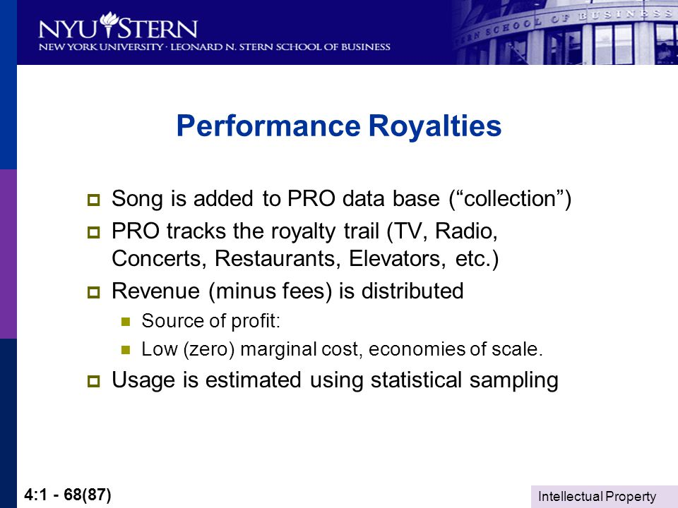 Intellectual Property 4:1 - 68(87) Performance Royalties  Song is added to PRO data base ( collection )  PRO tracks the royalty trail (TV, Radio, Concerts, Restaurants, Elevators, etc.)  Revenue (minus fees) is distributed Source of profit: Low (zero) marginal cost, economies of scale.