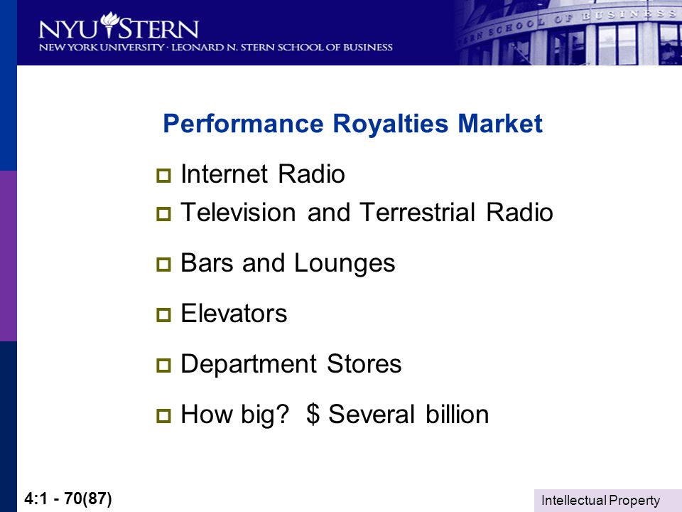 Intellectual Property 4:1 - 70(87) Performance Royalties Market  Internet Radio  Television and Terrestrial Radio  Bars and Lounges  Elevators  Department Stores  How big.