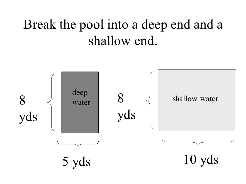 shallow water deep water 8 yds 5 yds 10 yds 8 yds Break the pool into a deep end and a shallow end.