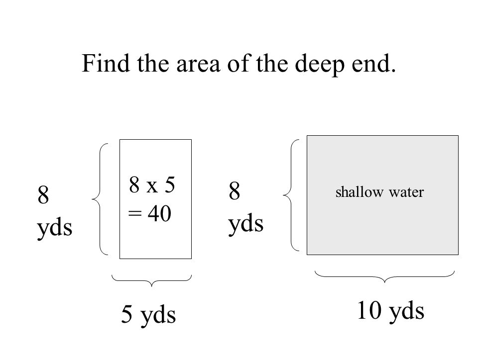 shallow water 8 x 5 = 40 8 yds 5 yds 10 yds 8 yds Find the area of the deep end.