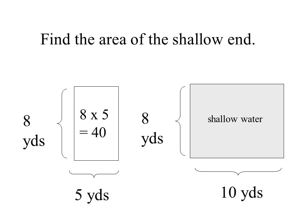 shallow water 8 x 5 = 40 8 yds 5 yds 10 yds 8 yds Find the area of the shallow end.