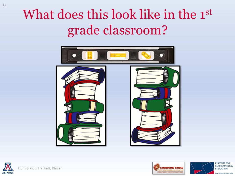 What does this look like in the 1 st grade classroom? 12 Dumitrascu, Hackett, Kinzer