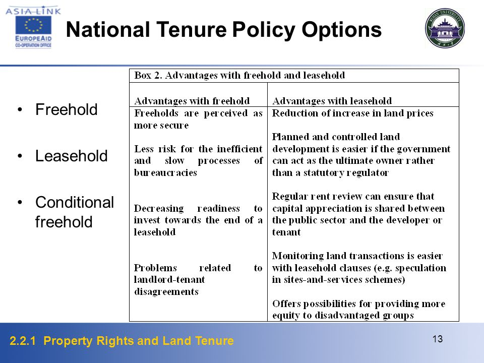 2.2.1 Property Rights and Land Tenure 13 Freehold Leasehold Conditional freehold National Tenure Policy Options