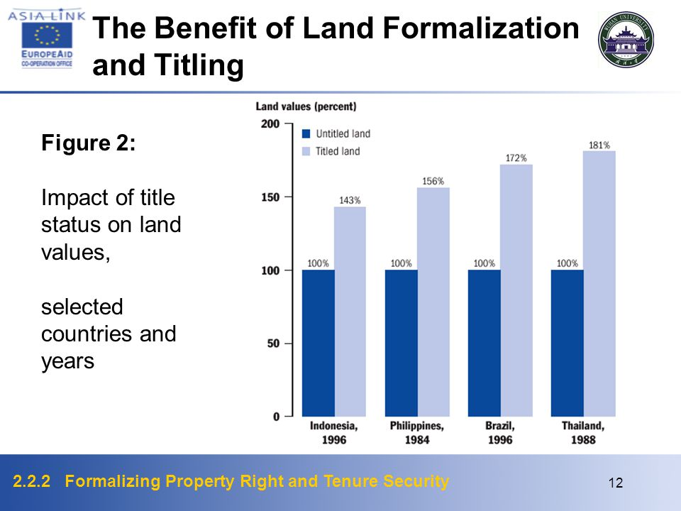 2.2.2 Formalizing Property Right and Tenure Security 12 Figure 2: Impact of title status on land values, selected countries and years The Benefit of Land Formalization and Titling