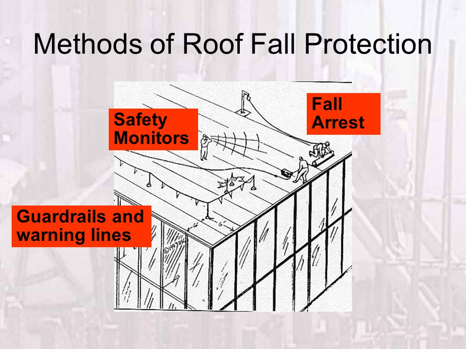 Methods of Roof Fall Protection Safety Monitors Guardrails and warning lines Fall Arrest