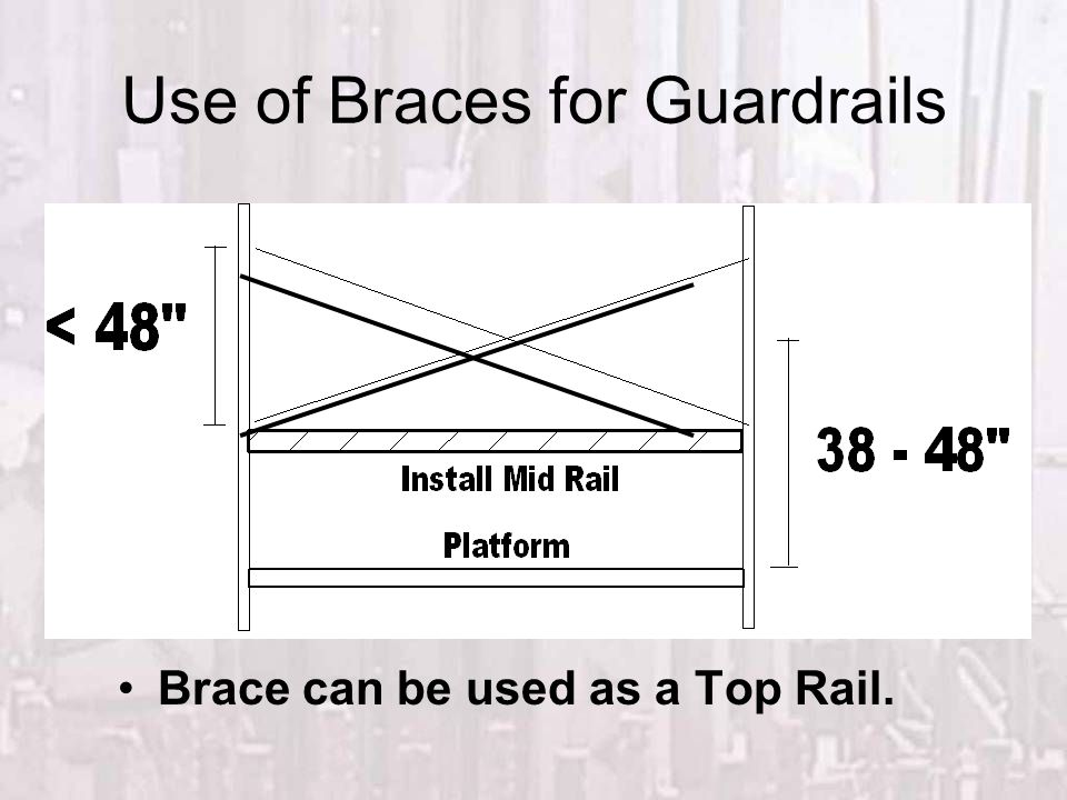 Use of Braces for Guardrails Brace can be used as a Top Rail.