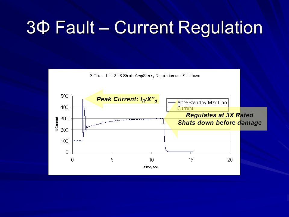 """3Φ Fault – Current Regulation Regulates at 3X Rated Shuts down before damage Peak Current: I R /X"""" d"""