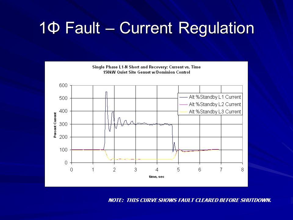 1Φ Fault – Current Regulation NOTE: THIS CURVE SHOWS FAULT CLEARED BEFORE SHUTDOWN.