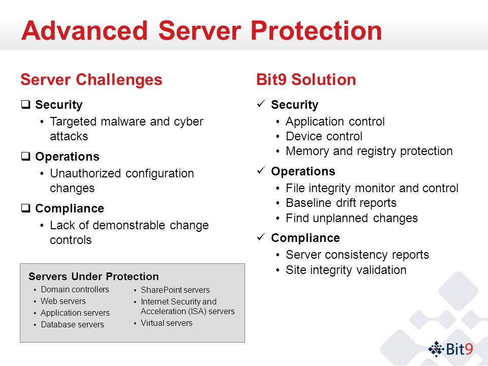 Servers Under Protection Domain controllers Web servers Application servers Database servers Server Challenges  Security Targeted malware and cyber attacks  Operations Unauthorized configuration changes  Compliance Lack of demonstrable change controls Bit9 Solution Security Application control Device control Memory and registry protection Operations File integrity monitor and control Baseline drift reports Find unplanned changes Compliance Server consistency reports Site integrity validation Advanced Server Protection SharePoint servers Internet Security and Acceleration (ISA) servers Virtual servers