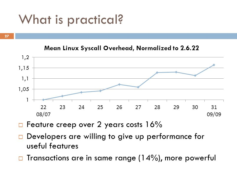What is practical? 27  Feature creep over 2 years costs 16%  Developers are willing to give up performance for useful features  Transactions are in
