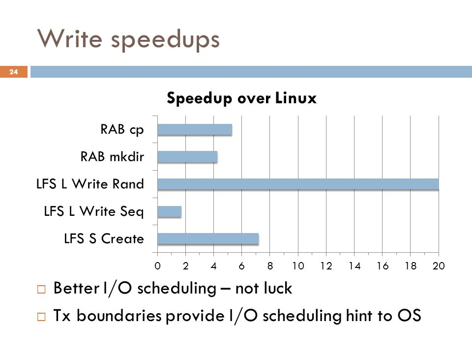 Write speedups 24  Better I/O scheduling – not luck  Tx boundaries provide I/O scheduling hint to OS