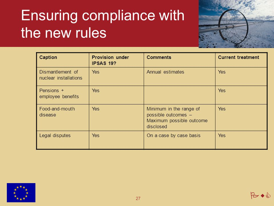 27 PwC Ensuring compliance with the new rules CaptionProvision under IPSAS 19? CommentsCurrent treatment Dismantlement of nuclear installations YesAnn