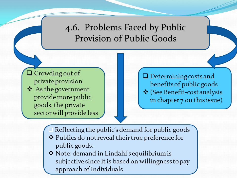 4.6. Problems Faced by Public Provision of Public Goods  Crowding out of private provision  As the government provide more public goods, the private