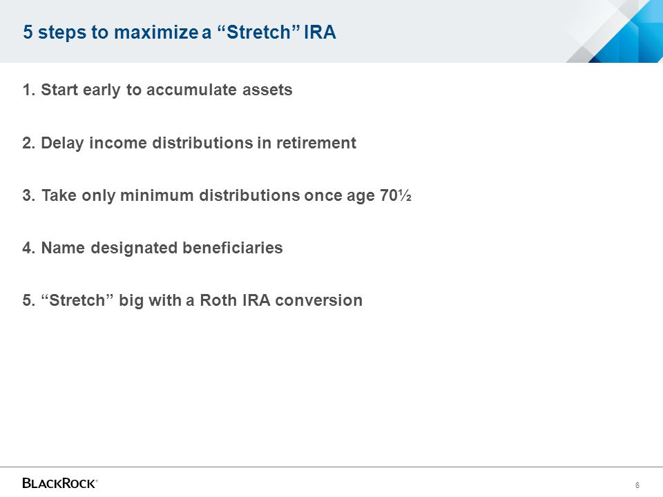 5 steps to maximize a Stretch IRA 1.Start early to accumulate assets 2.
