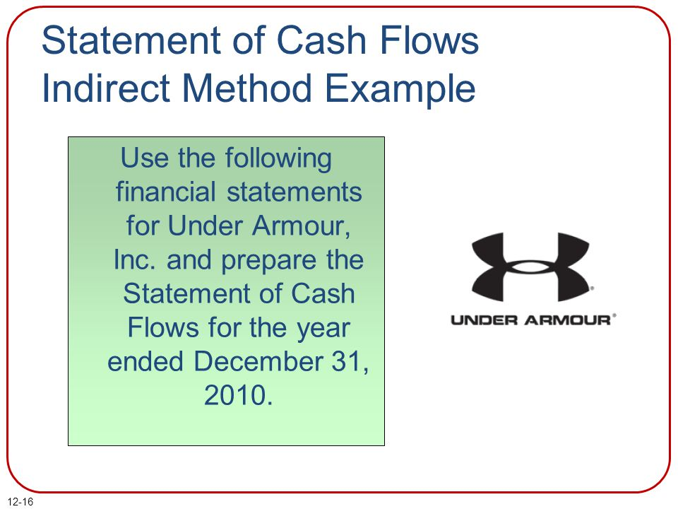 12-16 Use the following financial statements for Under Armour, Inc.