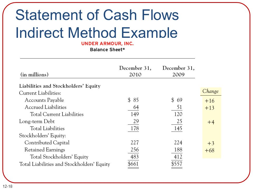 12-18 Statement of Cash Flows Indirect Method Example