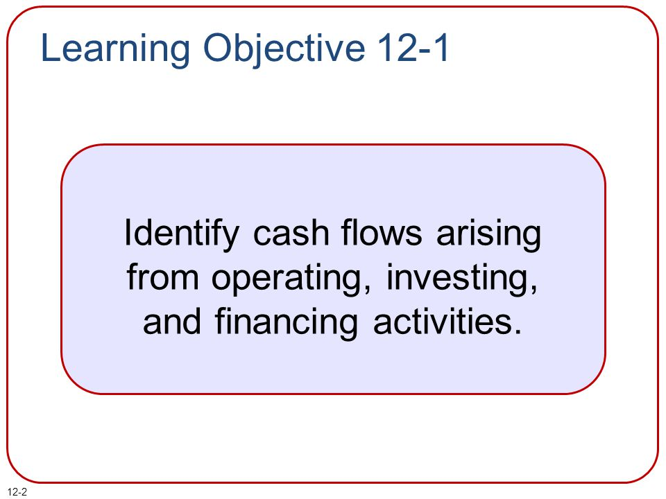 12-2 Learning Objective 12-1 Identify cash flows arising from operating, investing, and financing activities.
