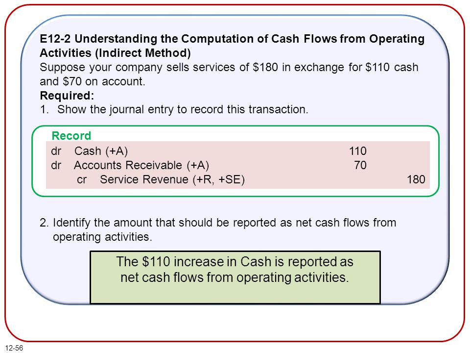 12-56 E12-2 Understanding the Computation of Cash Flows from Operating Activities (Indirect Method) Suppose your company sells services of $180 in exchange for $110 cash and $70 on account.