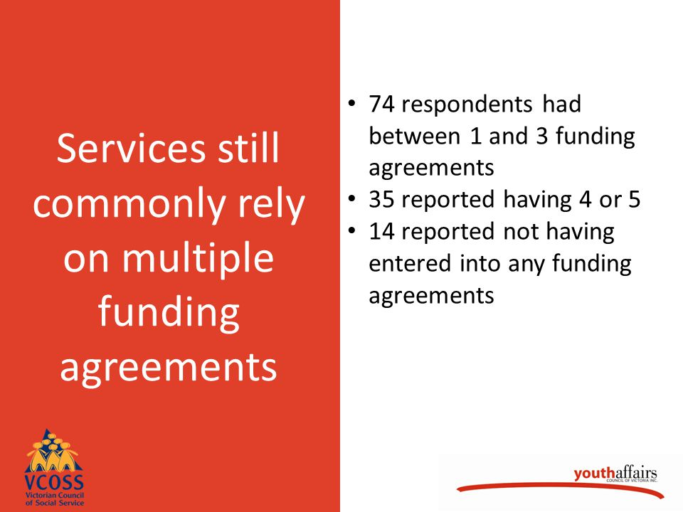 Services still commonly rely on multiple funding agreements 74 respondents had between 1 and 3 funding agreements 35 reported having 4 or 5 14 reporte