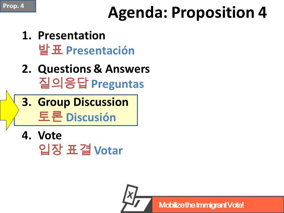 1.Presentation 발표 Presentación 2.Questions & Answers 질의응답 Preguntas 3.Group Discussion 토론 Discusión 4.Vote 입장 표결 Votar Prop.