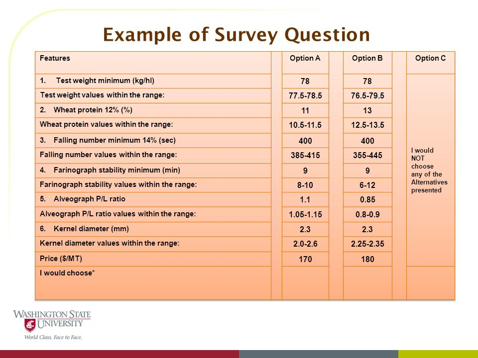Example of Survey Question
