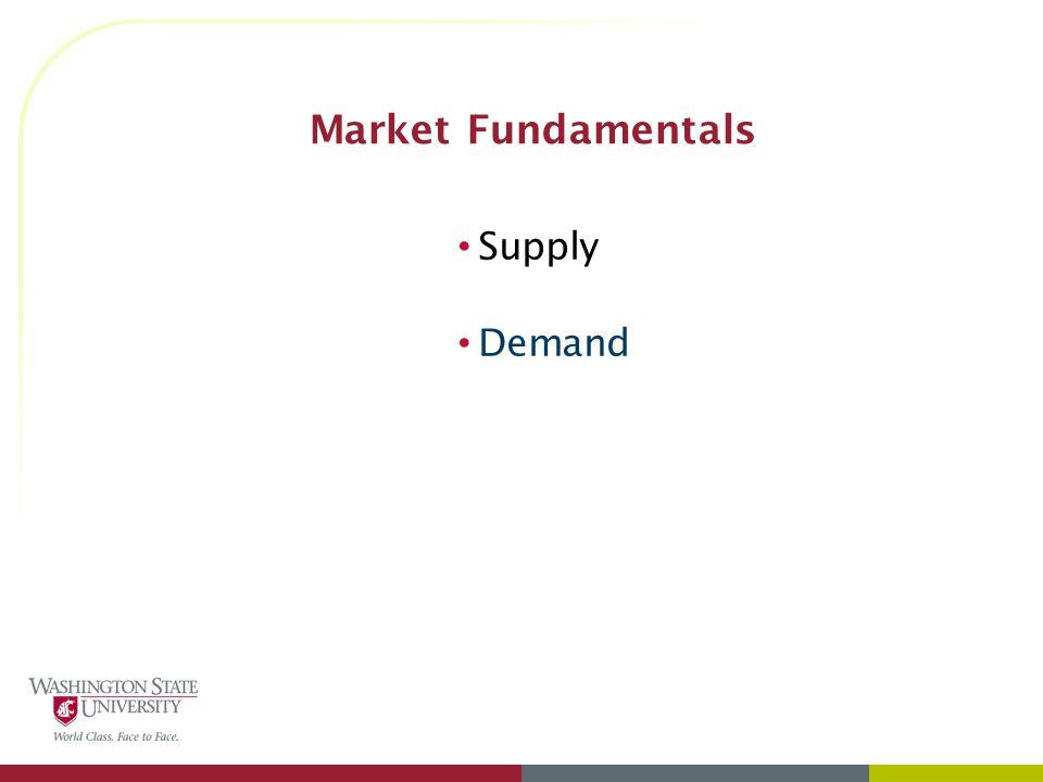 Market Fundamentals Supply Demand