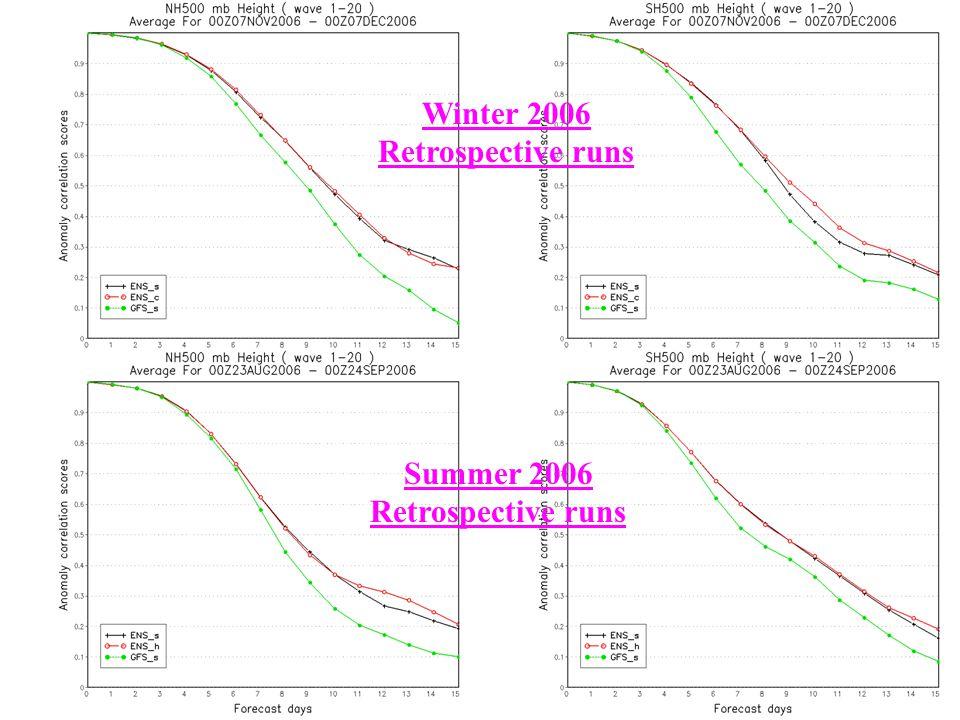 11 Summer 2006 Retrospective runs Winter 2006 Retrospective runs