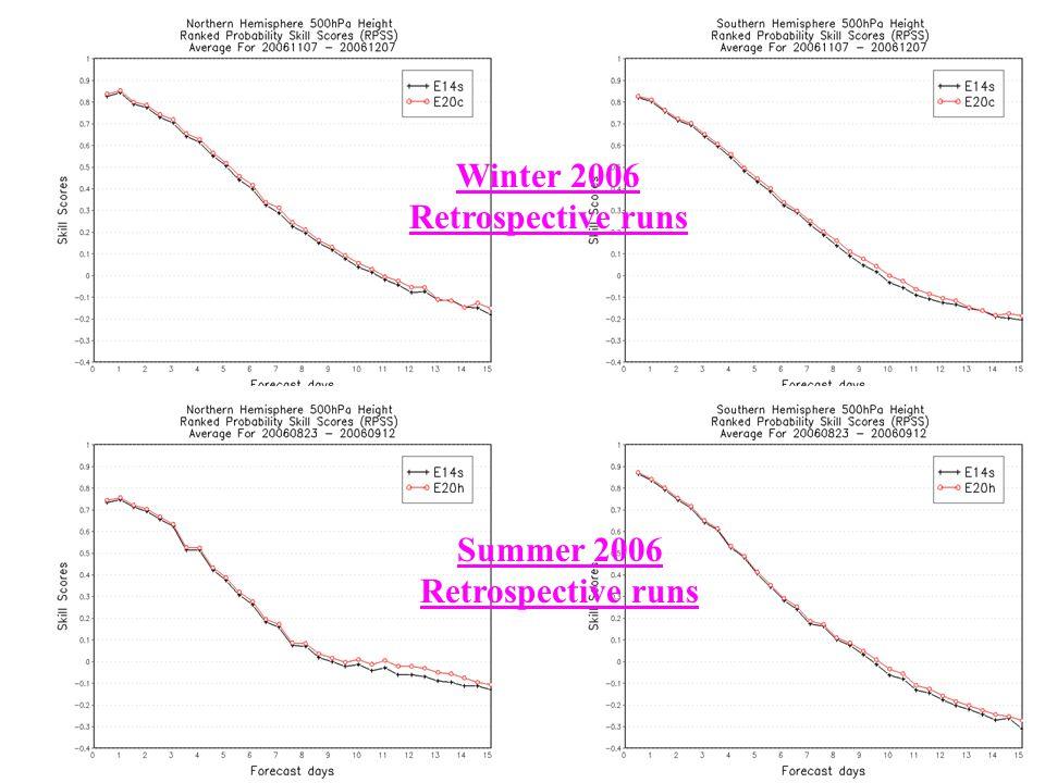 12 Summer 2006 Retrospective runs Winter 2006 Retrospective runs
