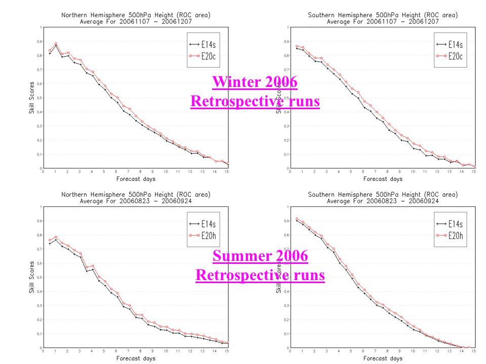 13 Summer 2006 Retrospective runs Winter 2006 Retrospective runs