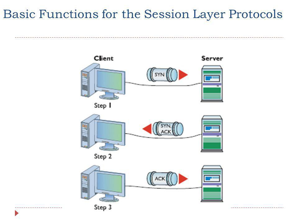 Basic Functions for the Session Layer Protocols
