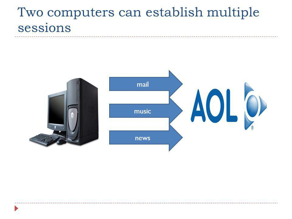 Two computers can establish multiple sessions mail music news