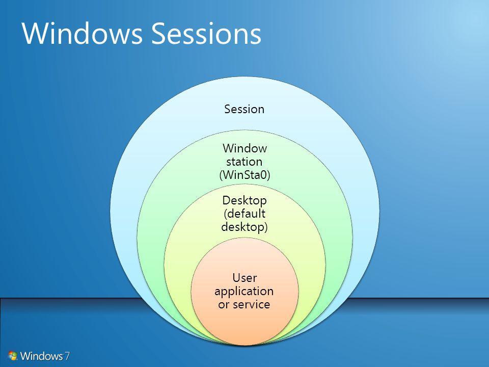 Session Window station (WinSta0) Desktop (default desktop) User application or service