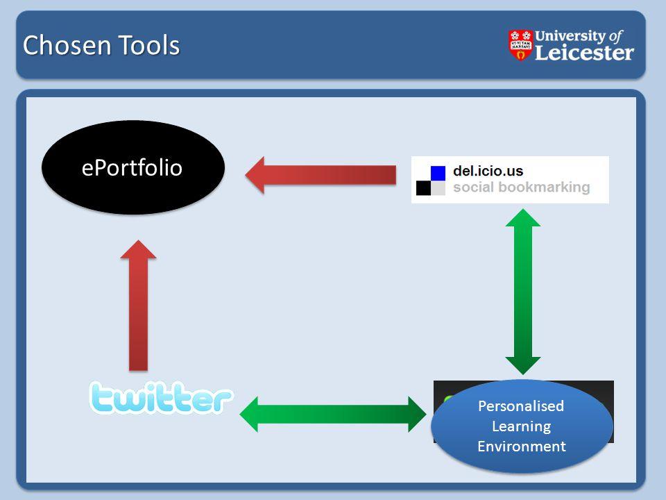 Chosen Tools ePortfolio Personalised Learning Environment