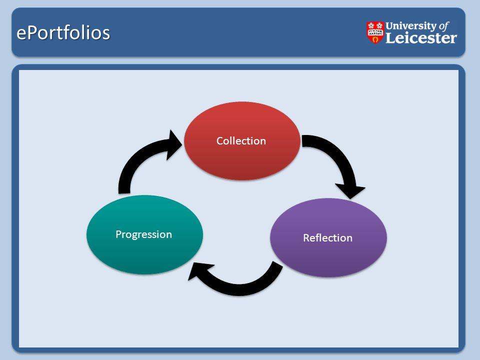 ePortfolios Collection Reflection Progression