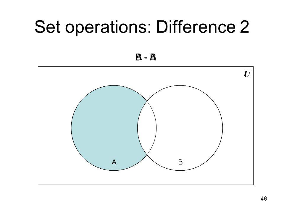 46 Set operations: Difference 2 U AB B - A A - B