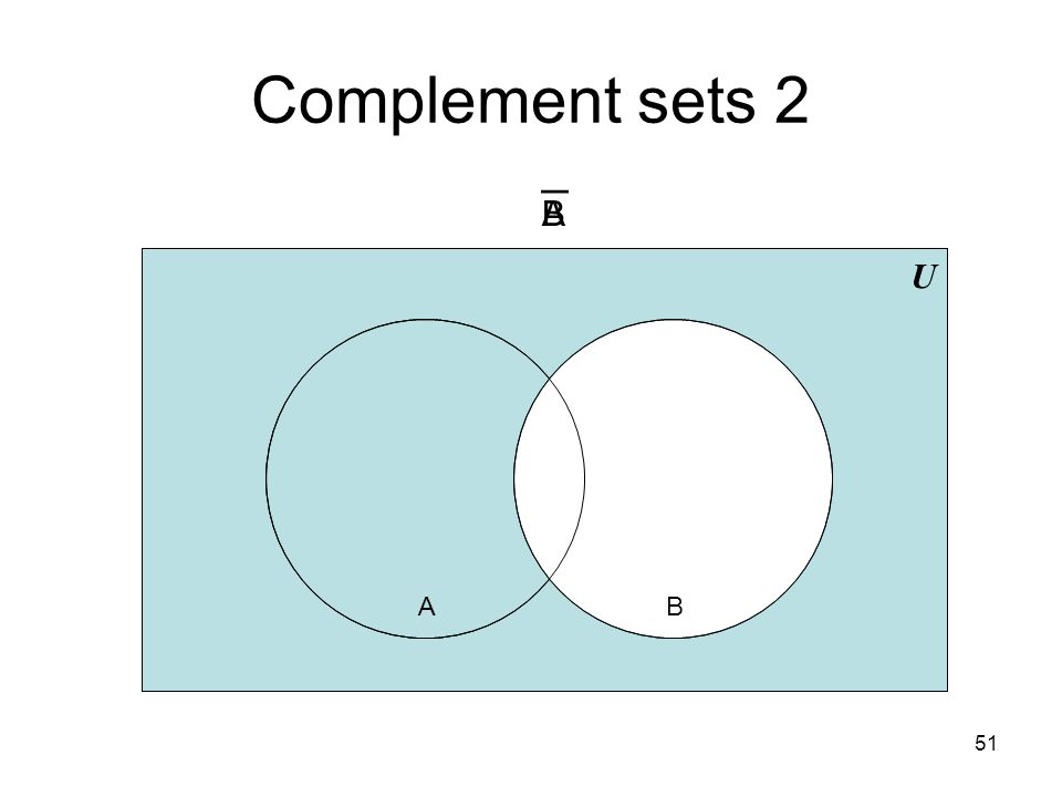 51 Complement sets 2 U A A B B _