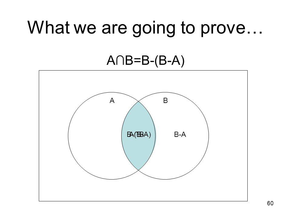 60 What we are going to prove… A∩B=B-(B-A) AB A∩BB-AB-(B-A)