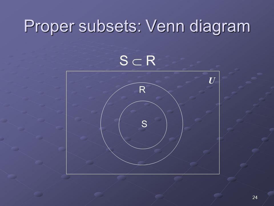 24 Proper subsets: Venn diagram U S R S  R