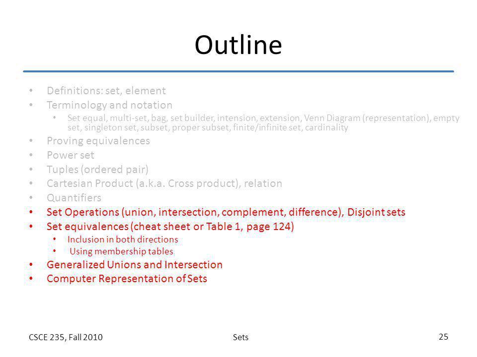 SetsCSCE 235, Fall 2010 25 Outline Definitions: set, element Terminology and notation Set equal, multi-set, bag, set builder, intension, extension, Ve