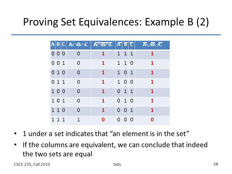 SetsCSCE 235, Fall 2010 38 Proving Set Equivalences: Example B (2) ABC ABCABCABCABC ABC ABCABC 000011111 001011101 010011011 011011001 100