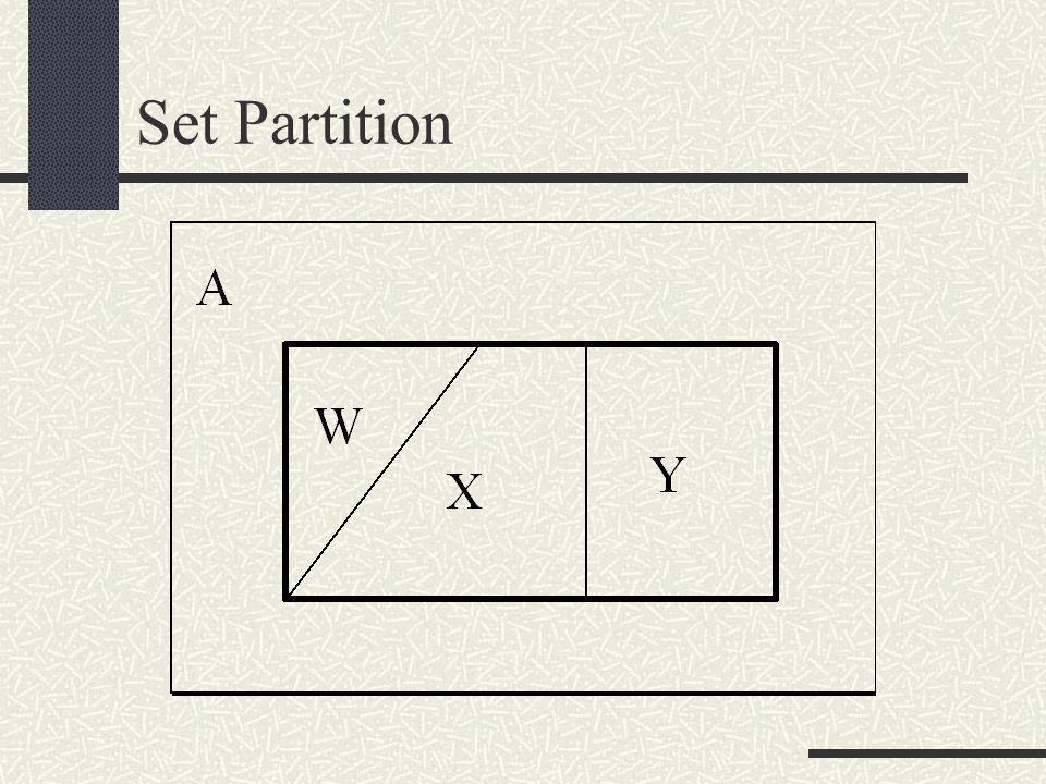Set Partition