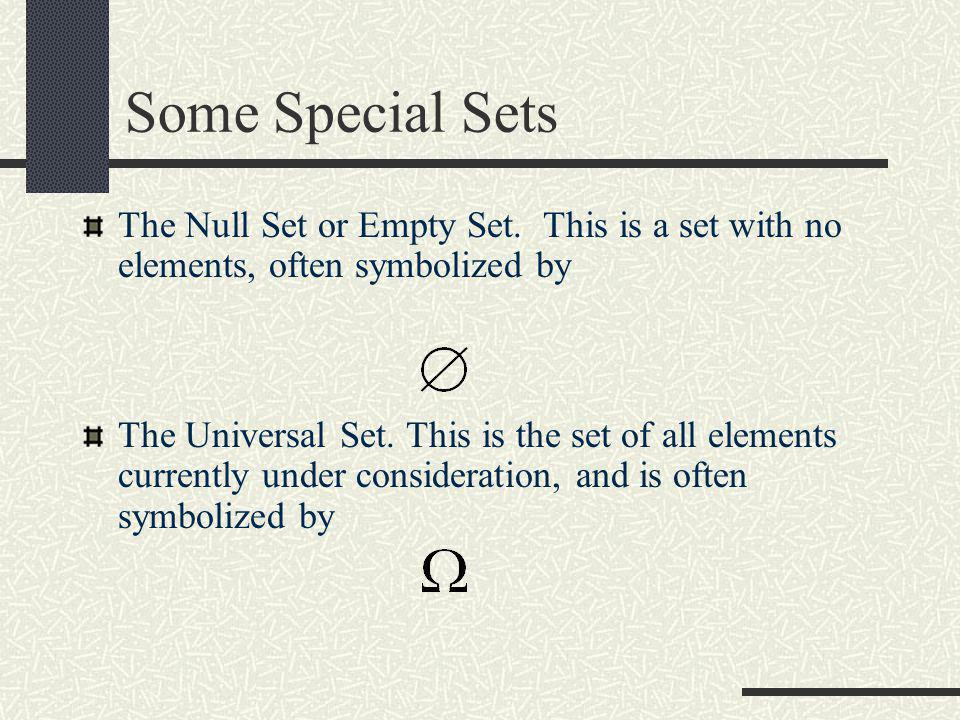Some Special Sets The Null Set or Empty Set. This is a set with no elements, often symbolized by The Universal Set. This is the set of all elements cu
