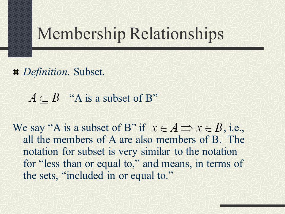 Membership Relationships Definition.Proper Subset.