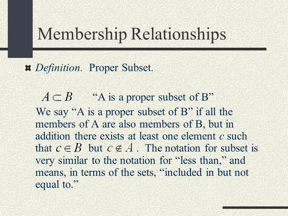 "Membership Relationships Definition. Proper Subset. ""A is a proper subset of B"" We say ""A is a proper subset of B"" if all the members of A are also me"