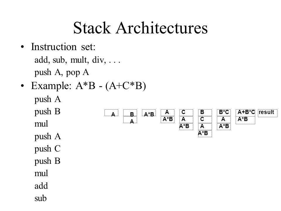 Stack Architectures Instruction set: add, sub, mult, div,...