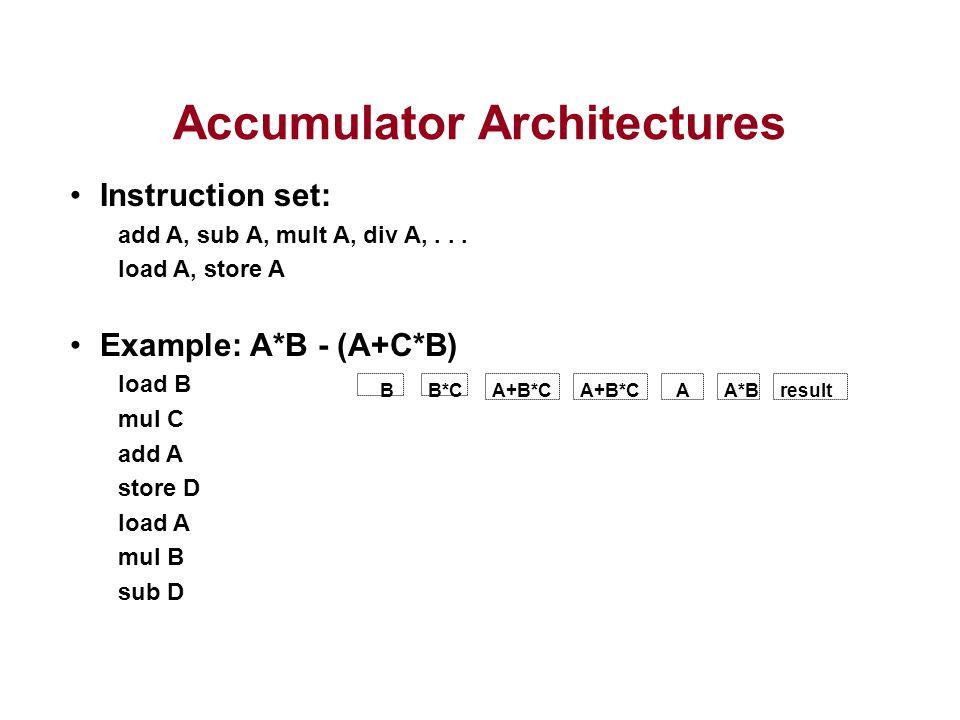 Accumulator Architectures Instruction set: add A, sub A, mult A, div A,...