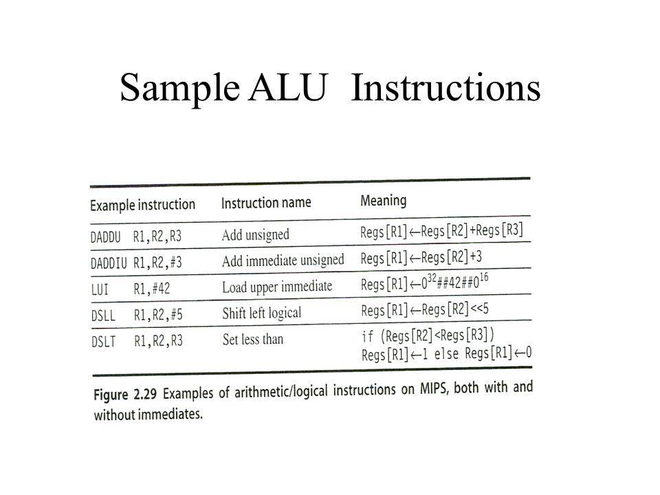 Sample ALU Instructions