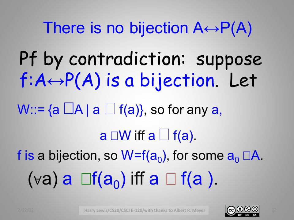 There is no bijection A↔P(A) W::= {a ∈ A | a ∉ f(a)}, so for any a, a ∈ W iff a ∉ f(a). f is a bijection, so W=f(a 0 ), for some a 0 ∈ A. ( ∀ a) a ∈ f